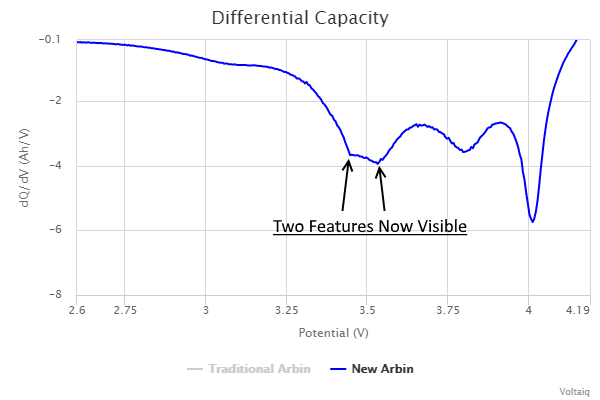 differential-capacity_new_feature_annotated.png
