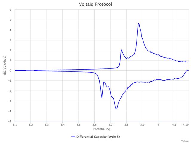 voltaiq-protocol_1.png